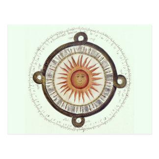 Aztec Sun Stone Calendar Postcard