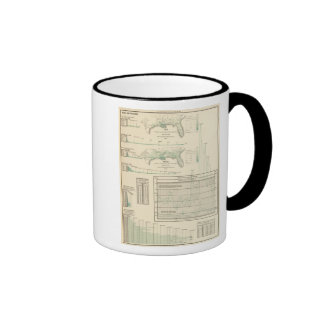 Azúcar y melaza taza de café