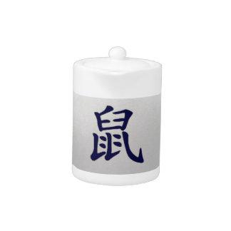 Azul chino de la rata de la muestra del zodiaco