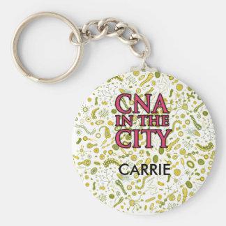 B1.ai, city, CARRIE Keychain