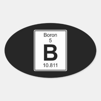 B - Boron Oval Sticker