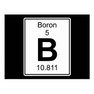 B - Boron Postcard
