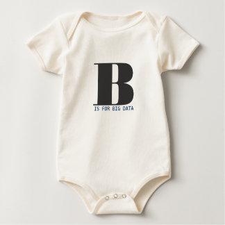 B está para los datos grandes body para bebé