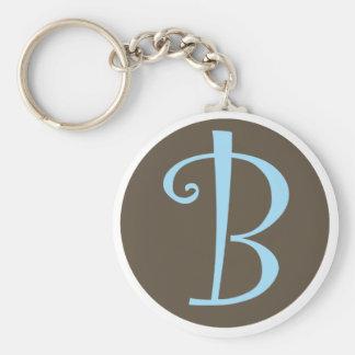 B Keychain.ai Keychain