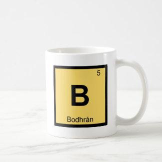 B - Símbolo de la tabla periódica de la química de Taza Básica Blanca