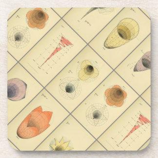 B.W. Betts's Geometrical Psychology Beverage Coaster