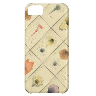 B.W. Betts's Geometrical Psychology iPhone 5C Cover