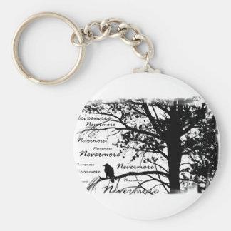 B&W Nevermore Raven Silhouette Basic Round Button Keychain