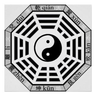 Ba Gua Eight Symbols Taoist Cosmology Poster