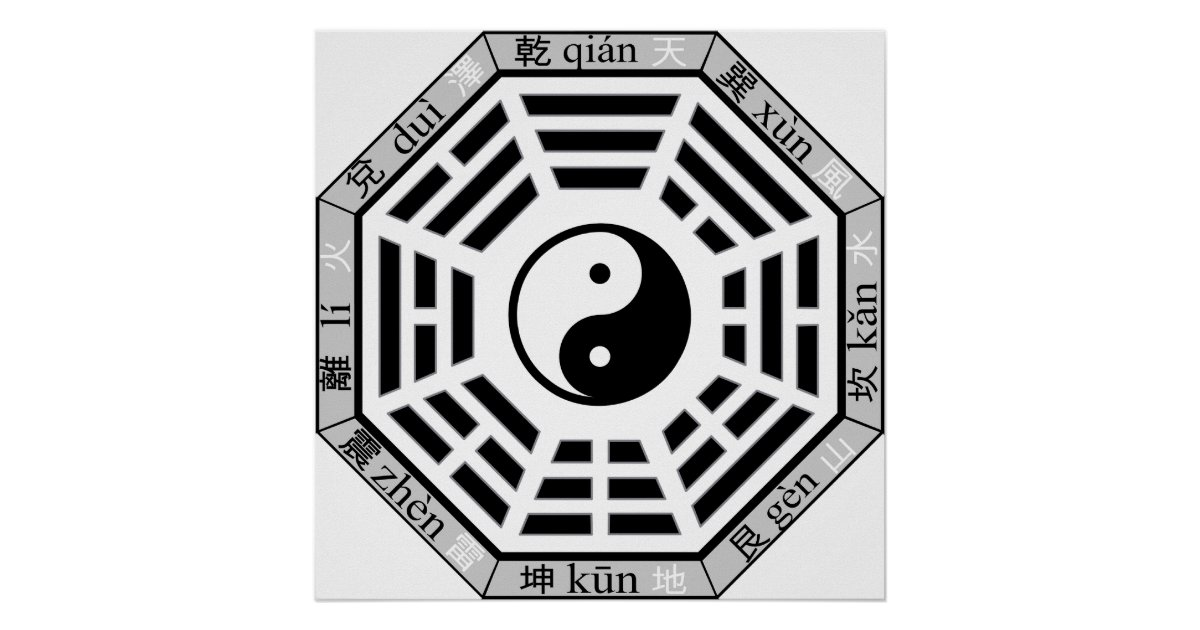 Ba Gua Eight Symbols Taoist Cosmology Poster Zazzle Com