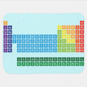 Periodic table of elements baby blankets zazzle baby blanket urtaz Image collections