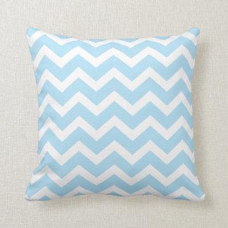 Baby Blue Chevron Stripe Pillow