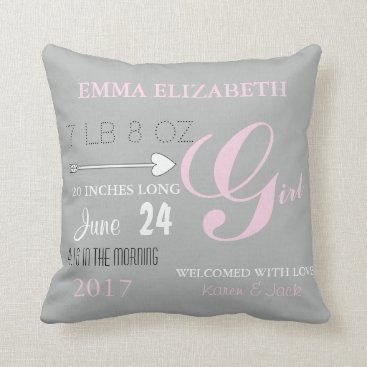 McTiffany Tiffany Aqua BABY & CO Pink & Gray Nursery Personalize Pillow
