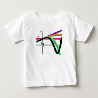 Baby's First Taylor Series T-shirt