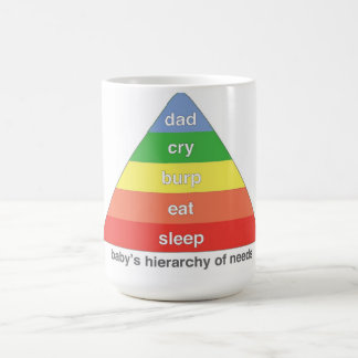 Baby's Hierarchy of Needs - DAD Coffee Mug