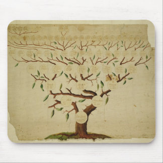 Bach Family Tree, c.1750-1770 Mouse Pad
