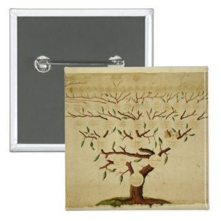 Bach Family Tree, c.1750-1770 Pinback Button