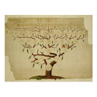 Bach Family Tree, c.1750-1770 Postcard