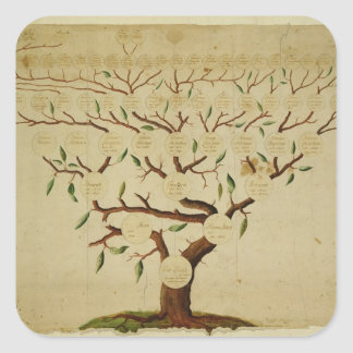 Bach Family Tree, c.1750-1770 Square Sticker