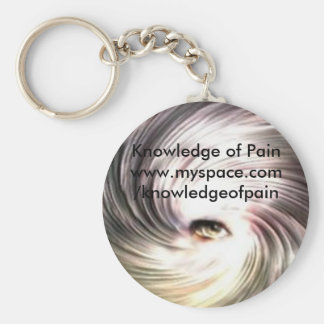 back cover and spine, Knowledge of Painwww.mysp... Keychain