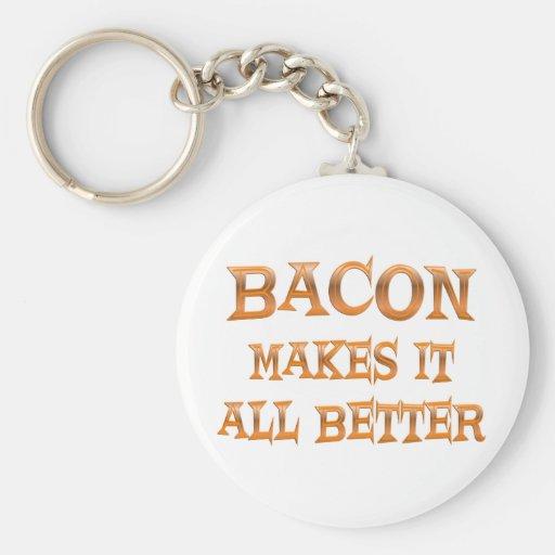 Bacon Key Chain