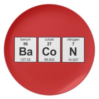 BaCoN Plate