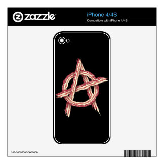 Baconarchy Decal For The iPhone 4