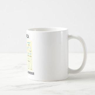 Bacteria Ubiquitous & Diverse (Shapes & Sizes) Coffee Mug