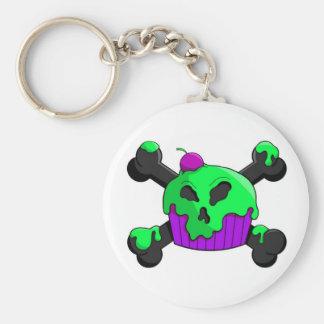 bad cupeycake key chains