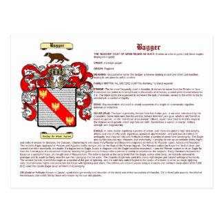 Bagger (significado) tarjeta postal