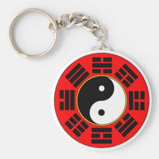 Bagua trigram keychains