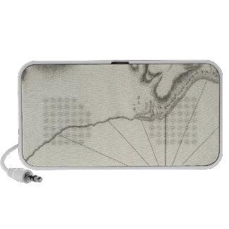 Bahía de Monterey Laptop Altavoces