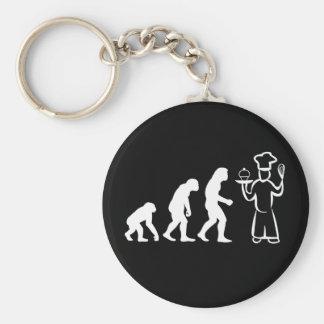 Baker Evolution Basic Round Button Keychain
