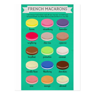Baker's Joy Collection: French Macarons Post Cards