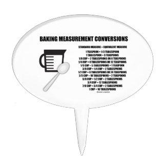 Baking Measurement Conversions (Measure) Cake Topper