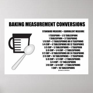 Baking Measurement Conversions (Measure) Poster