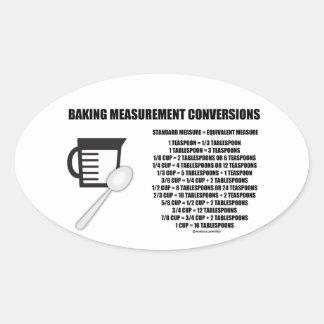 Baking Measurement Conversions (Measure) Oval Sticker