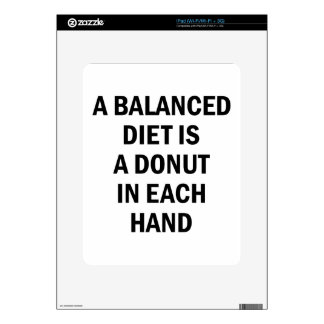 Balanced Diet Decal For The iPad