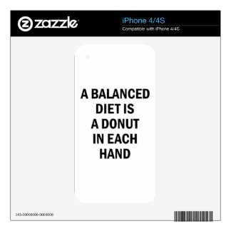 Balanced Diet Skin For iPhone 4