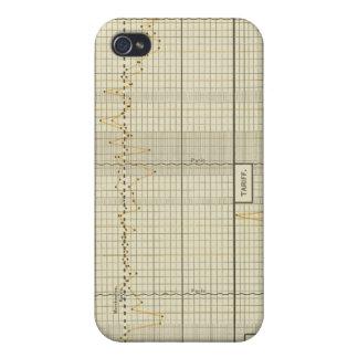 Balanza comercial y la tarifa iPhone 4 carcasas