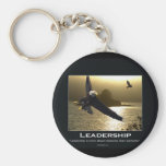 Bald Eagle Motivational Gifts Keychain
