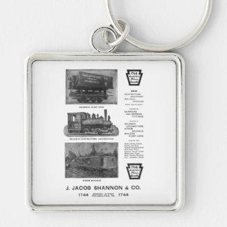 Baldwin Locomotive Works Contractor's Locomotives Keychain