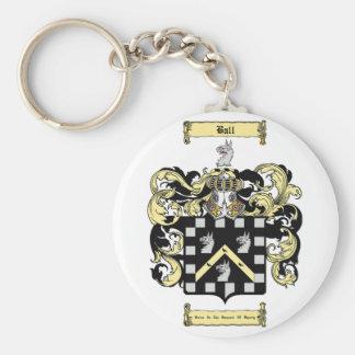 Ball (Irish) Basic Round Button Keychain