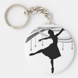 Ballerina: All Wet Basic Round Button Keychain