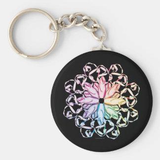 Ballet Pattern (spectral) Basic Round Button Keychain