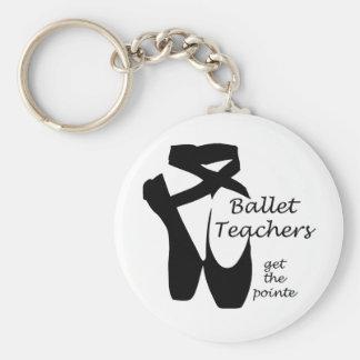 Ballet Teachers Ballerina Pointe Shoes Keychain