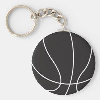 Baloncesto Llaveros