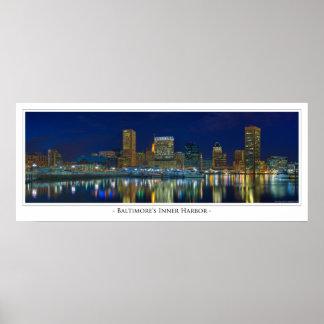 Baltimore's Inner Harbor Poster
