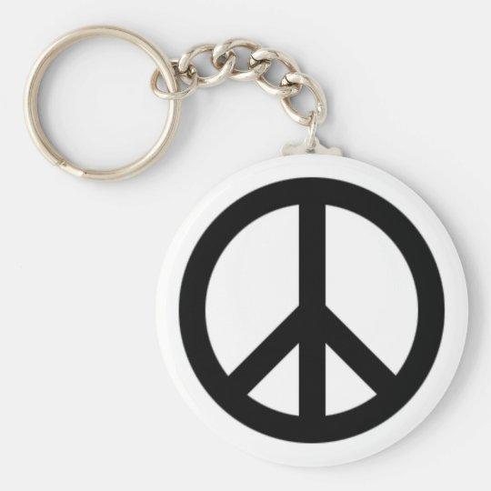 Ban the Bomb Keychain