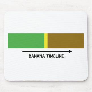 Banana Timeline Mouse Pad